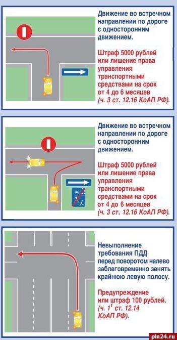 """"""",""""pln-pskov.ru"""
