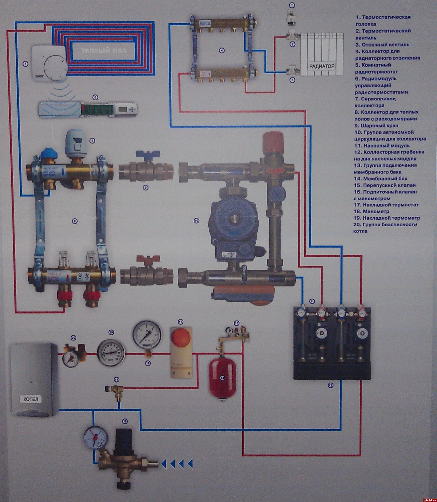 Водяной теплый пол схема подключения регулятора