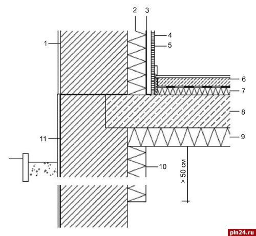 Клей прайс-лист плиточный