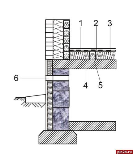isolation acoustique du plafond prix du batiment gratuit aisne soci t abyibx. Black Bedroom Furniture Sets. Home Design Ideas