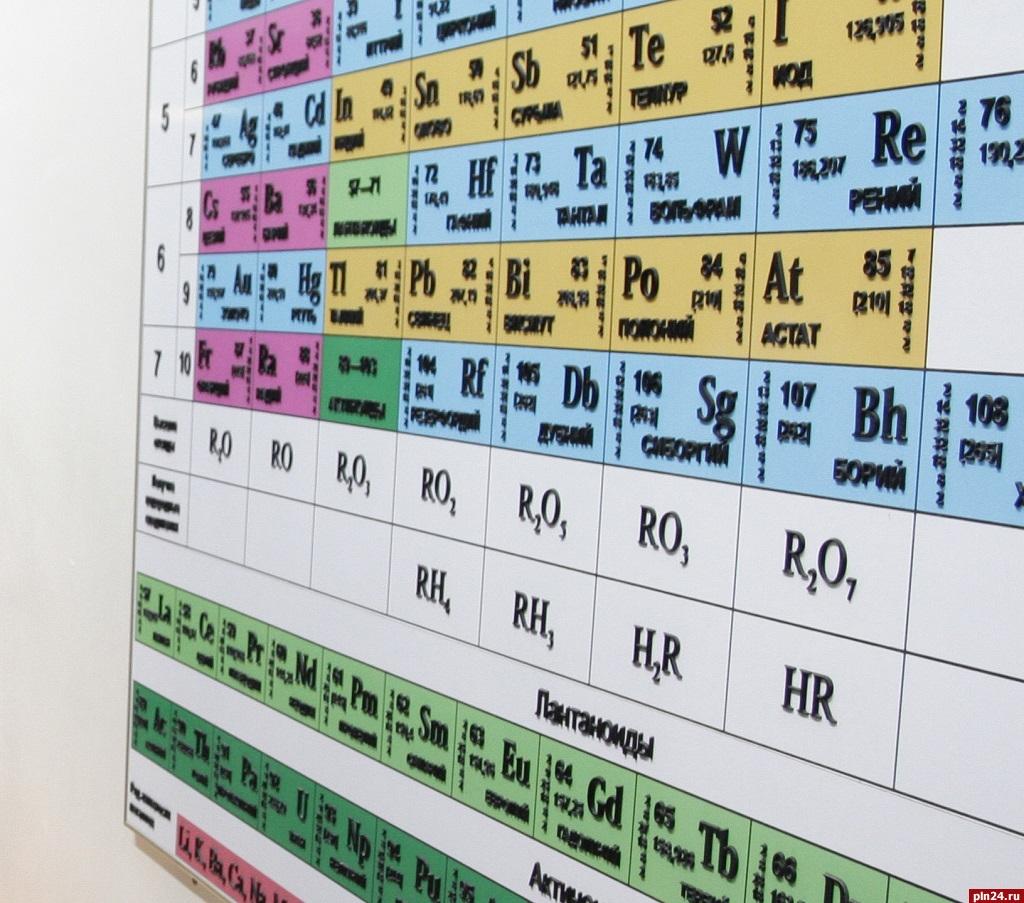 Название 113 элемента таблицы менделеева