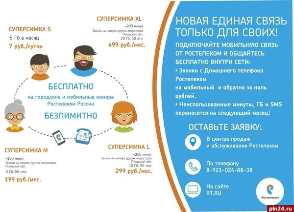 Виртуальный бесплатный мобильный номер