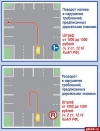 Госавтоинспекция опубликовала схемы типовых нарушений ПДД (ИЛЛЮСТРАЦИИ)