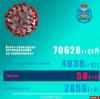 Еще 37 жителей Псковской области заразились коронавирусом за сутки