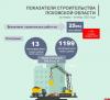13 многоквартирных домов построили в Псковской области за год