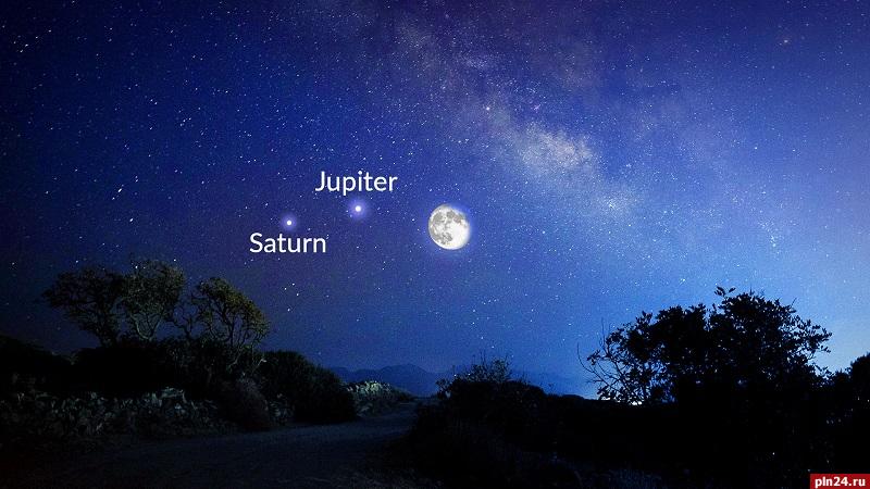 Юпитер иСатурн подойдут друг кдругу наминимально близкое расстояние